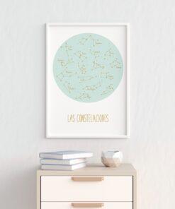 Lámina Montessori Constelaciones Circulo