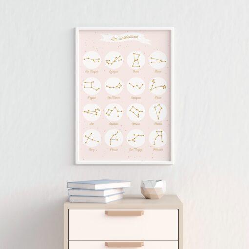 Lámina Montessori Constelaciones