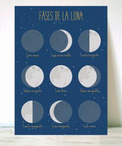 Lámina Montessori Fases de la Luna